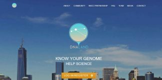 DNA Land Website