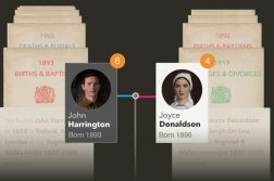 Find My Past Genealogy records search