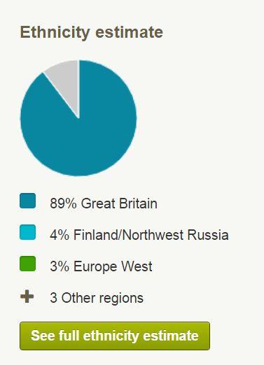 DNA Ethnicity Ancestry